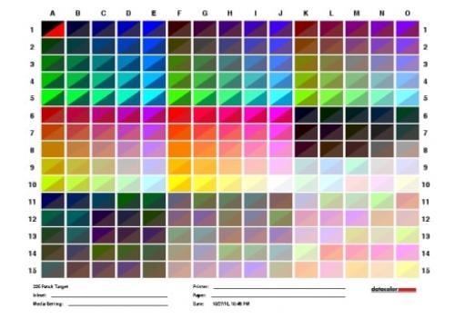 8) Profilul de culoare, ce este și unde să-l găsiți?